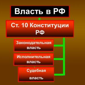 Органы власти Дивного